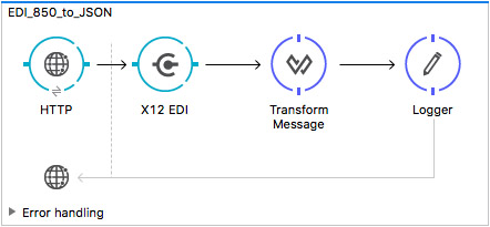 EDI Transformation - EDI 850 to JSON Using Dataweave With the